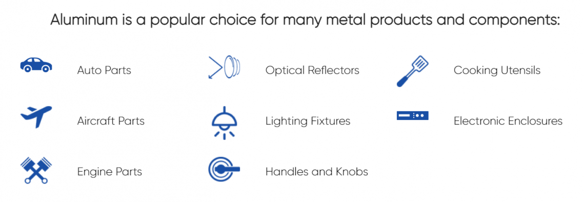 Aluminum Alloy Applications - In the Past and Today
